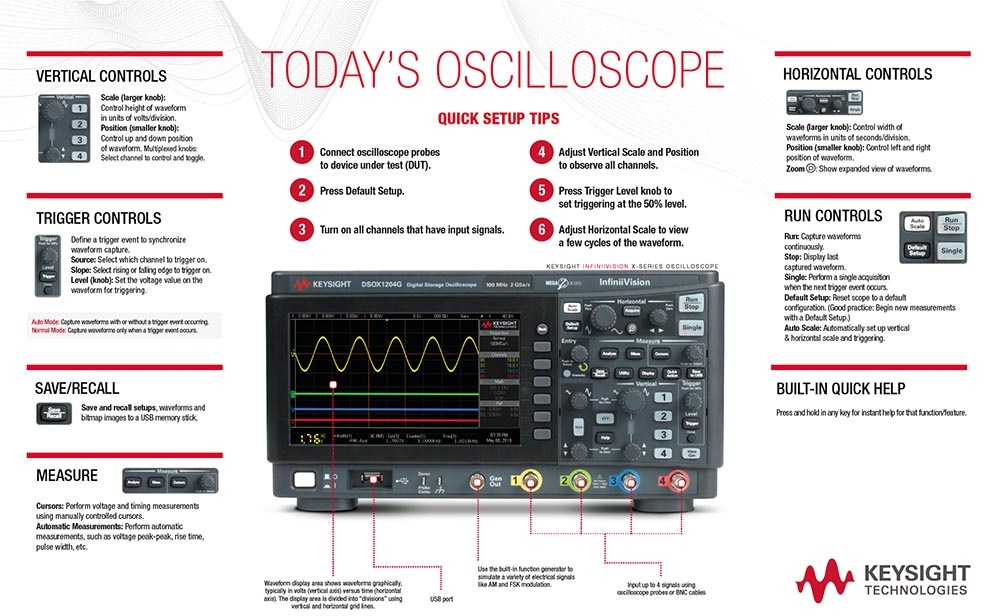 Todays Oscilloscope - Education Poster - Keysight - CControls - PDF