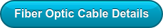 Learn about Fiber Optic Cable