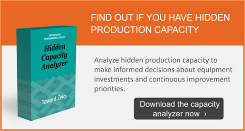 Find out if you have hidden production capacity