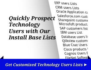 oracle install base list