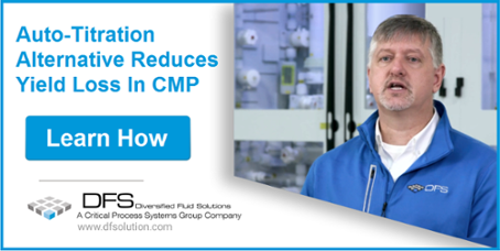 CMP Process Control