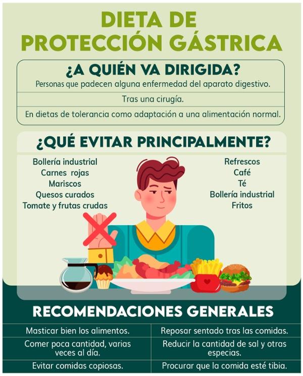 Dieta de protección gastrica