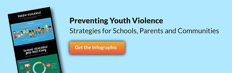 Preventing Youth Violence Inforgraphic: Strategies for Schools, Parents and Communities. Get the Infographic