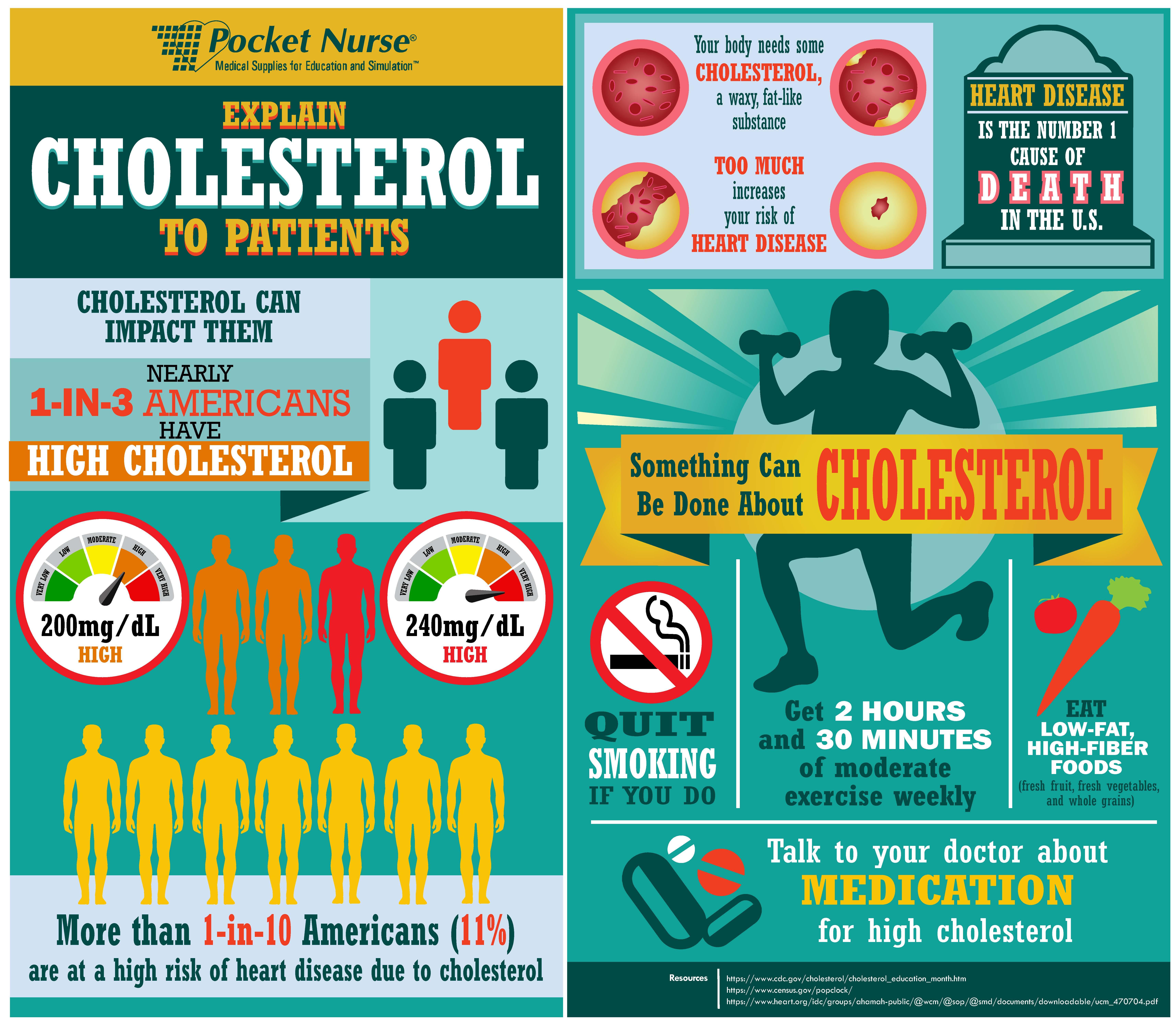 BL-CTA-cholesterol ed_09-2018