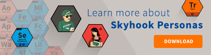 Skyhook Personas - Download the Guide