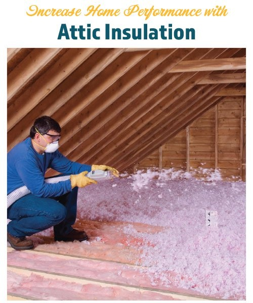 Increase Home Performance with Attic Insulation