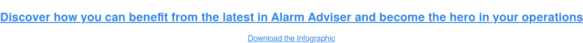 Discover how you can benefit from the latest in Alarm Adviser and become the  hero in your operations Download the Infographic