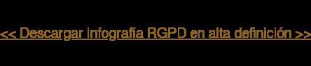 << Descargar infografía RGPD en alta definición >>
