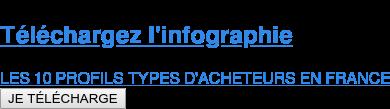 Téléchargez l'infographie  LES 10 PROFILS TYPES D'ACHETEURS EN FRANCE JE TÉLÉCHARGE