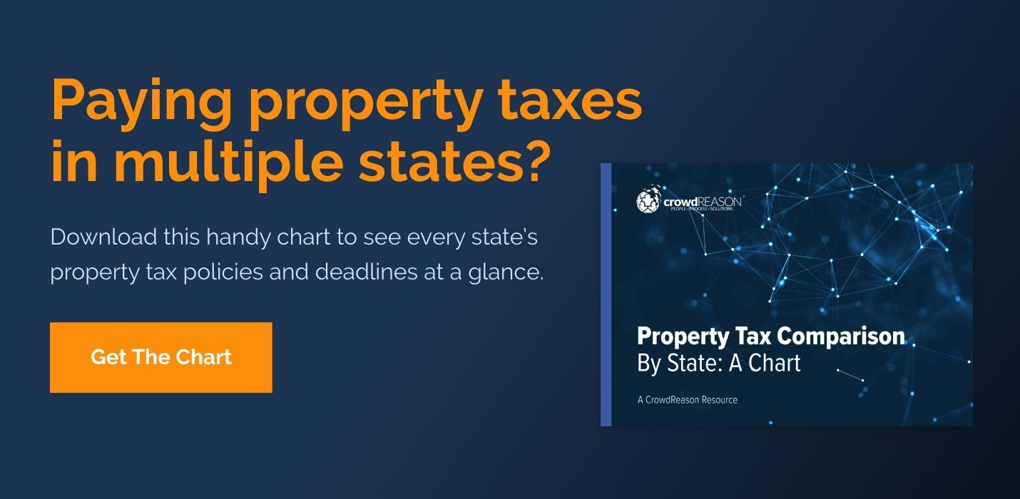 Download Now: Property Tax Comparison By State