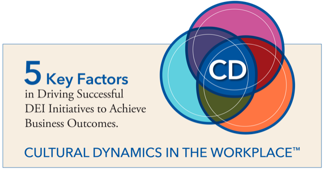 Leading NOW: Cultural Dynamics in the Workplace