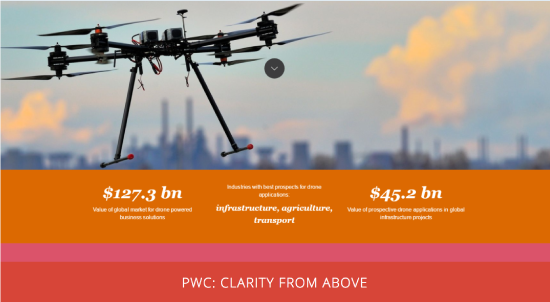 PWC: Clarity from Above