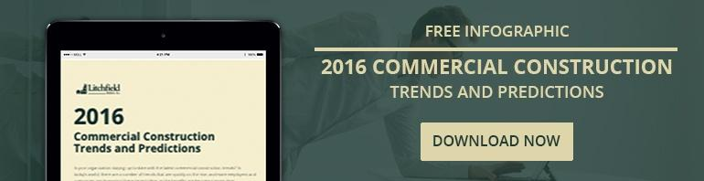 Commercial Construction Trends and Predictions
