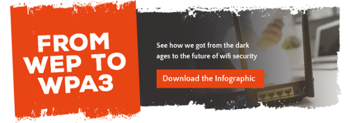 From WEP to WPA3 - See how we got from the dark ages to the future of wifi security, Download the infographic
