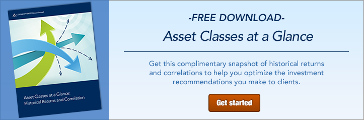 Asset Classes at a Glance