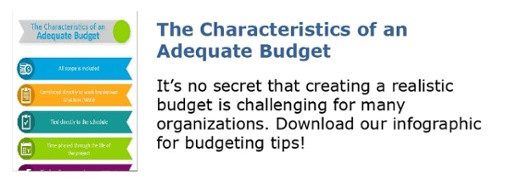 The Characteristics of an Adequate Budget