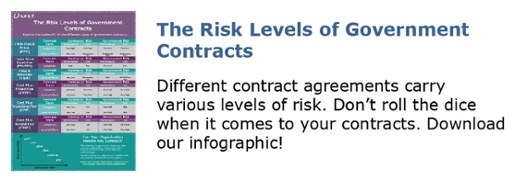The Risk Levels of Government Contracts