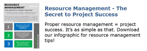 Resource Management - The Secret to Project Success