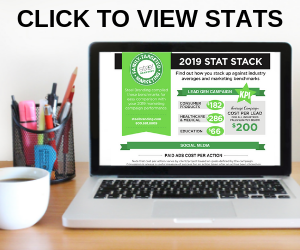 Click to view Steel's Marketing Benchmarks Stat Stack
