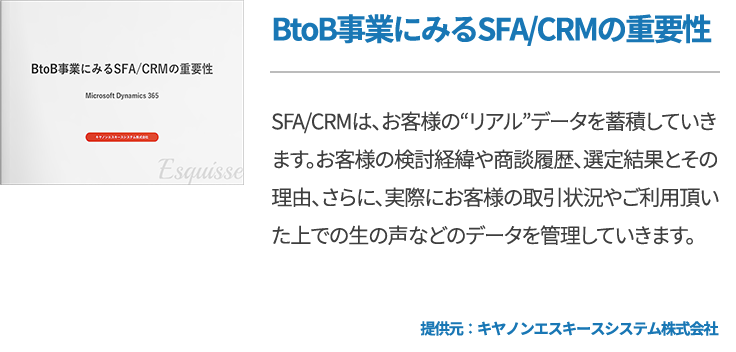 Microsoft Dynamics 365名刺連携テンプレート