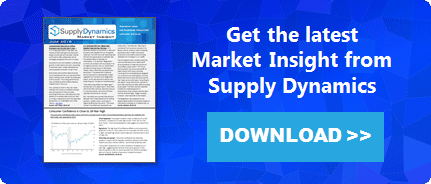 Download latest Market Insight Report