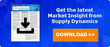 Download October 2019 Market Insight