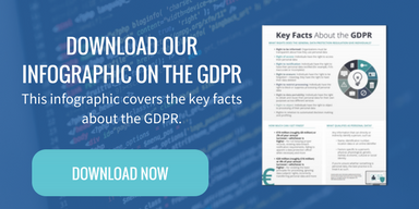 Key Facts About The GDPR