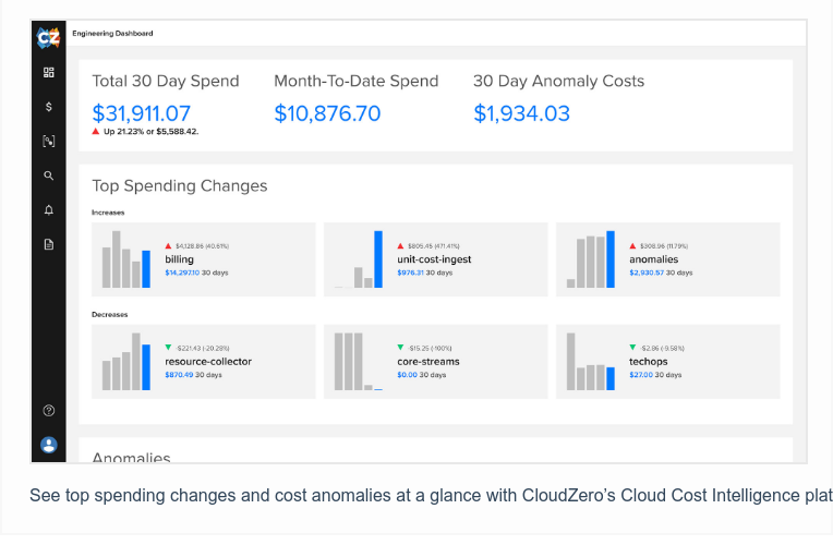 See top spending changes and cost anomalies at a glance with CloudZero's Cloud  Cost Intelligence platform. This view is helpful for engineering and finance  teams alike, to see cost fluctuations at a glance and then drill deeper into  the changes or services that are driving those costs.Click here to learn more.