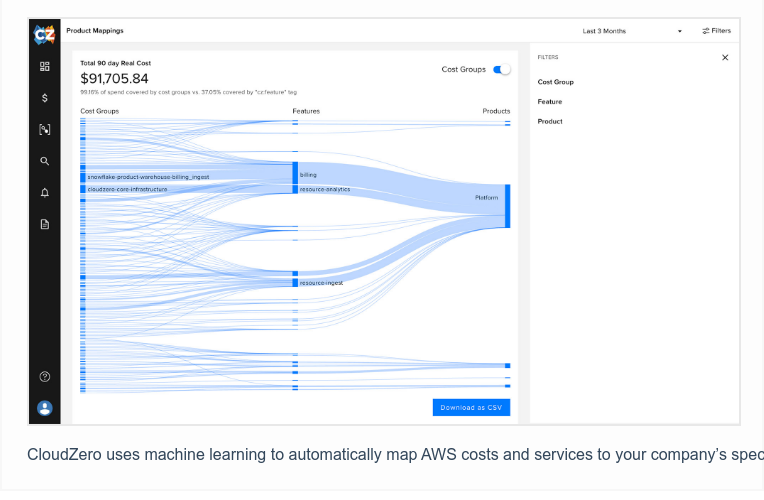 CloudZero uses machine learning to automatically map AWS costs and services to  your company's specific products, features, teams, and more — all without the  use of manual tagging. Get organized without spending hours upon hours manual  tagging or having to involve other teams and resources.Click here to learn more.