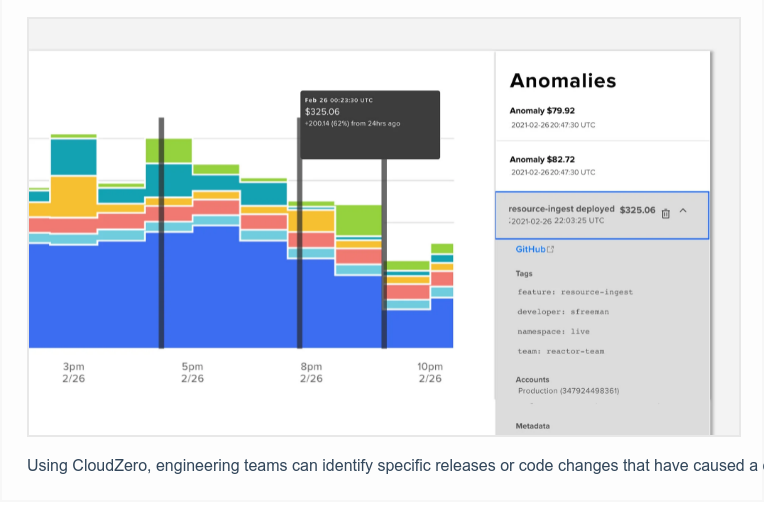 Using CloudZero, engineering teams can identify specific releases or code  changes that have caused a cost anomaly so they can quickly address the issue  before it costs them thousands of dollars or more.Click here to learn more.