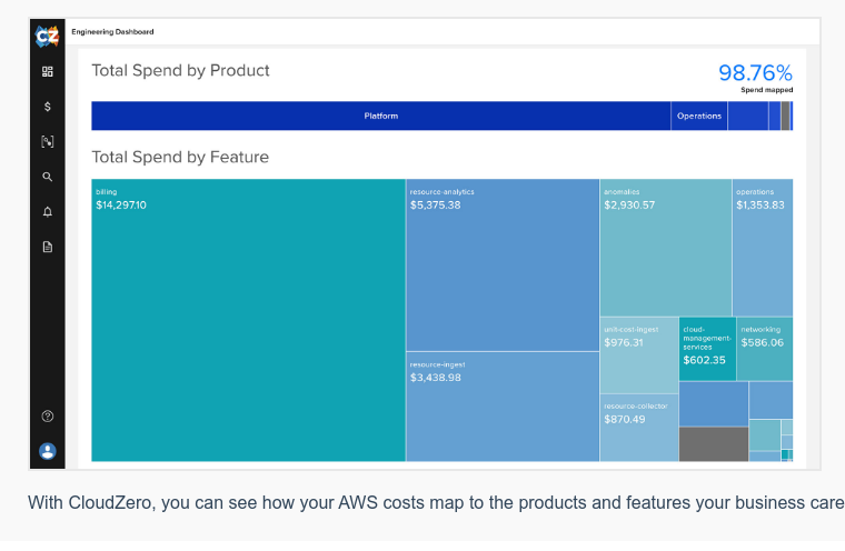 With CloudZero, you can see how your AWS costs map to the products and  features your business cares about. Combined with the ability to drill deeper  into specific costs, your team can make informed product, engineering, and  business decisions.Click here to learn more.