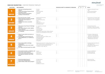 INBOUND MARKETING CONTENT PROCESS TEMPLATE