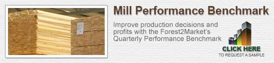 Mill2Market Quarterly Performance Benchmark