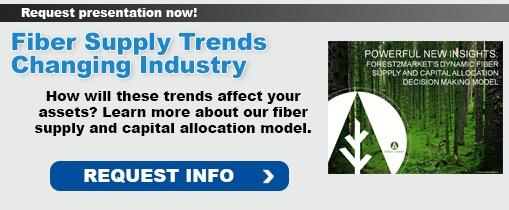 Fiber supply and capital allocation model