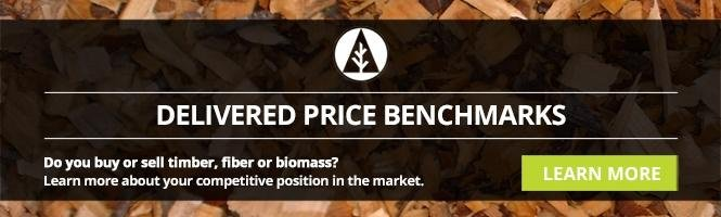 delivered price benchmarks
