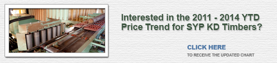 Timbers price trends