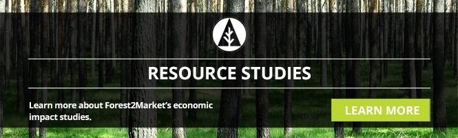 economic impact resource studies