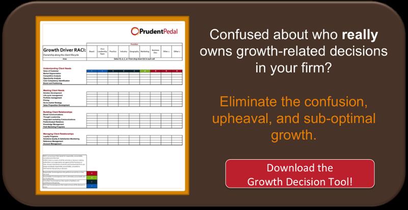 Making growth decisions CTA