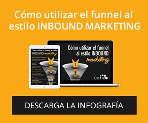 Funnel de Ventas estilo Inbound Marketing