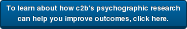 To learn about how c2b's psychographic research can help you improve outcomes, click here.