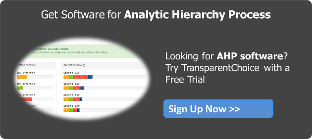 Sign up for AHP Software