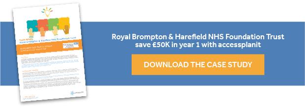 Royal Brompton NHS Trust