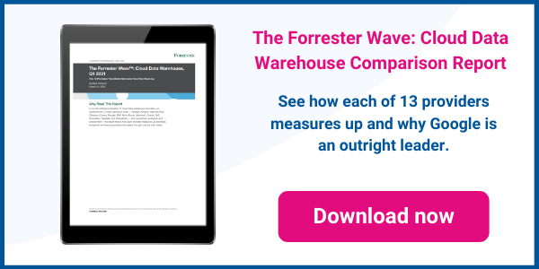 The Forrester Wave: Cloud Data Warehouse Comparison Report