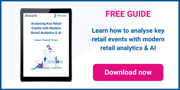 Analyse key retail events with modern retail analytics and AI
