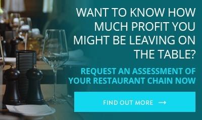 Restaurant profitability assessment