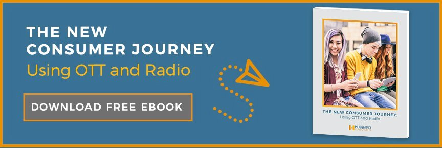 The New Consumer Journey: Using OTT and Radio