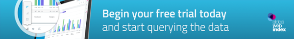Begin your free trial today and start querying the data