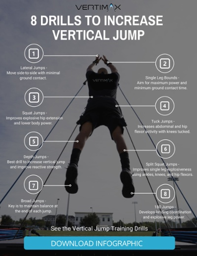 download VertiMax vertical jump training infographic