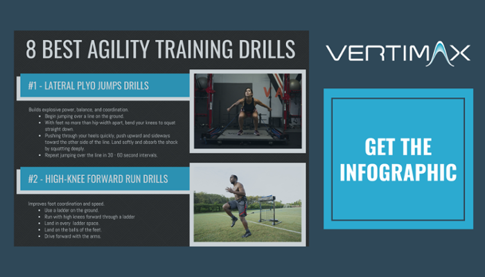 vertimax agility training drills infographic