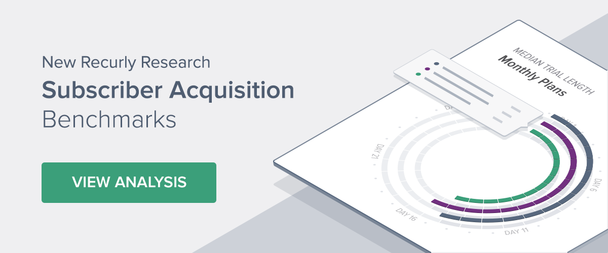 Visit Recurly Research Subscriber Acquisition